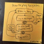 Ultimate Pipehacker Guide: How to Play Bagpipes