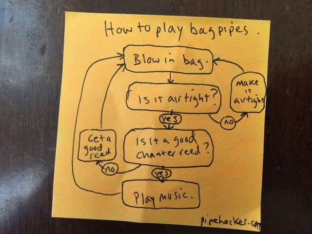 howtoplaybagpipes